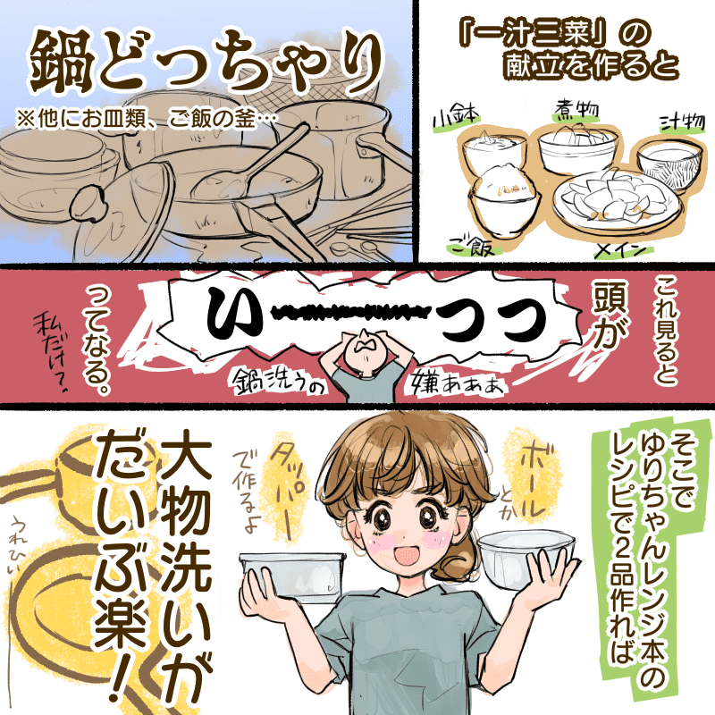 山本ゆり レンジ本で作るメリットの漫画
