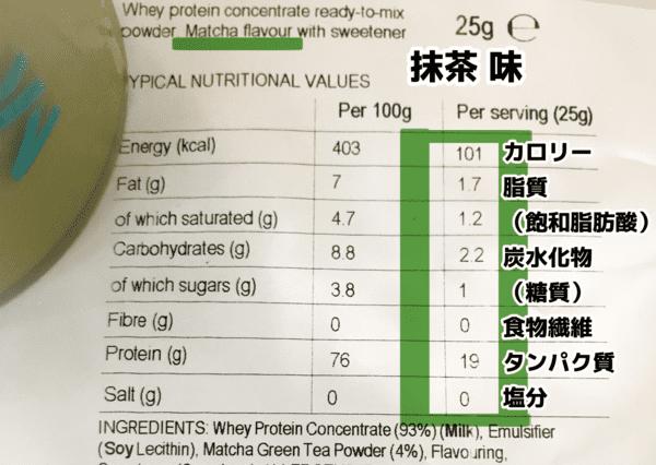 マイプロテイン 抹茶味 栄養成分表示 口コミレビューブログ