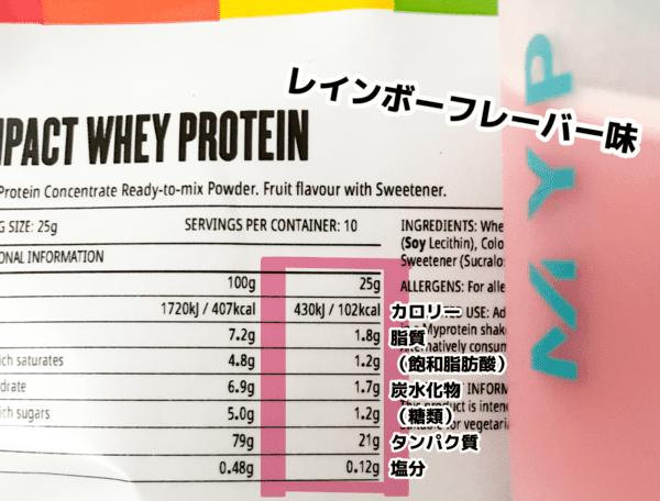 マイプロテイン レインボーフレーバー味 栄養成分表示 口コミブログ
